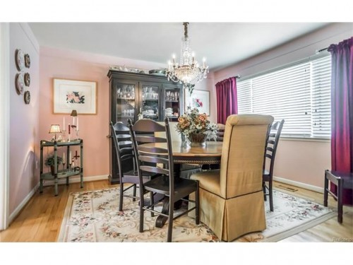 bloomfield hills rental backpage
